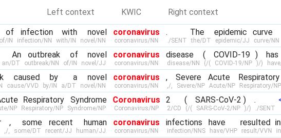 Covid-19 corpus - concordance