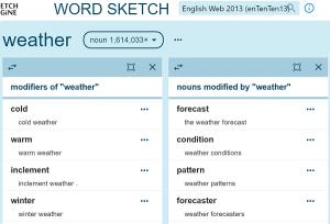 Screenshot of word sketch from enTenTen English corpus