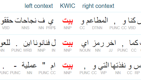 Concordance from arTenTen Arabic corpus
