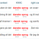 Concordance from daTenTen Danish corpus.
