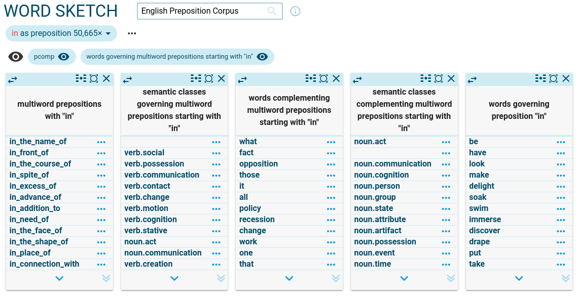 english preposition corpus word sketch results